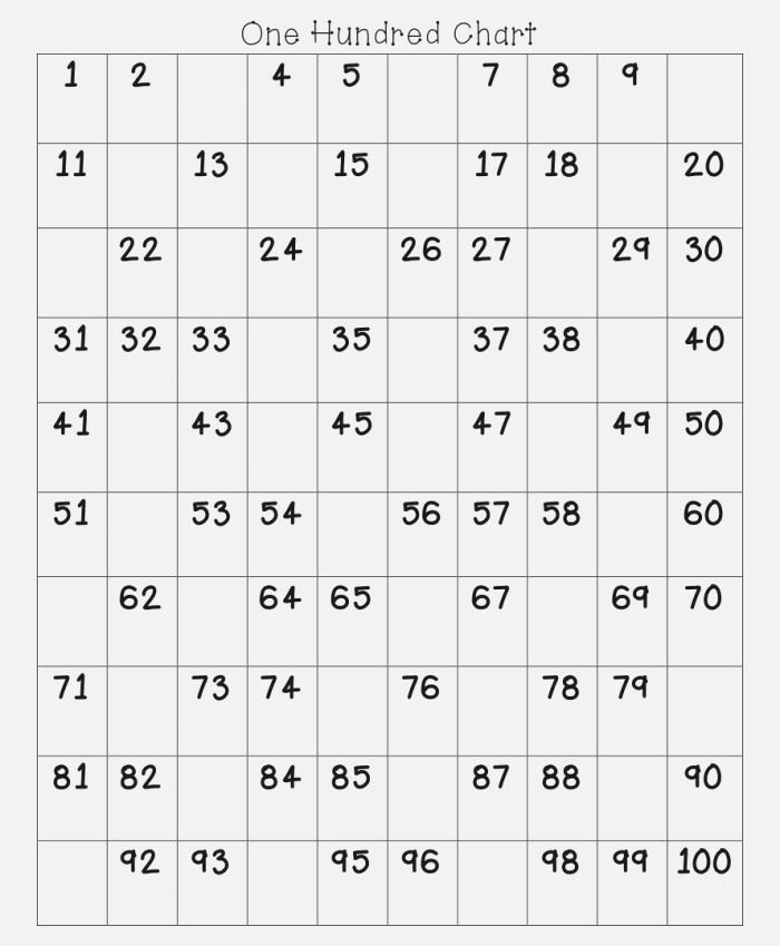 7 Best Of Missing Number Charts Printable Missing